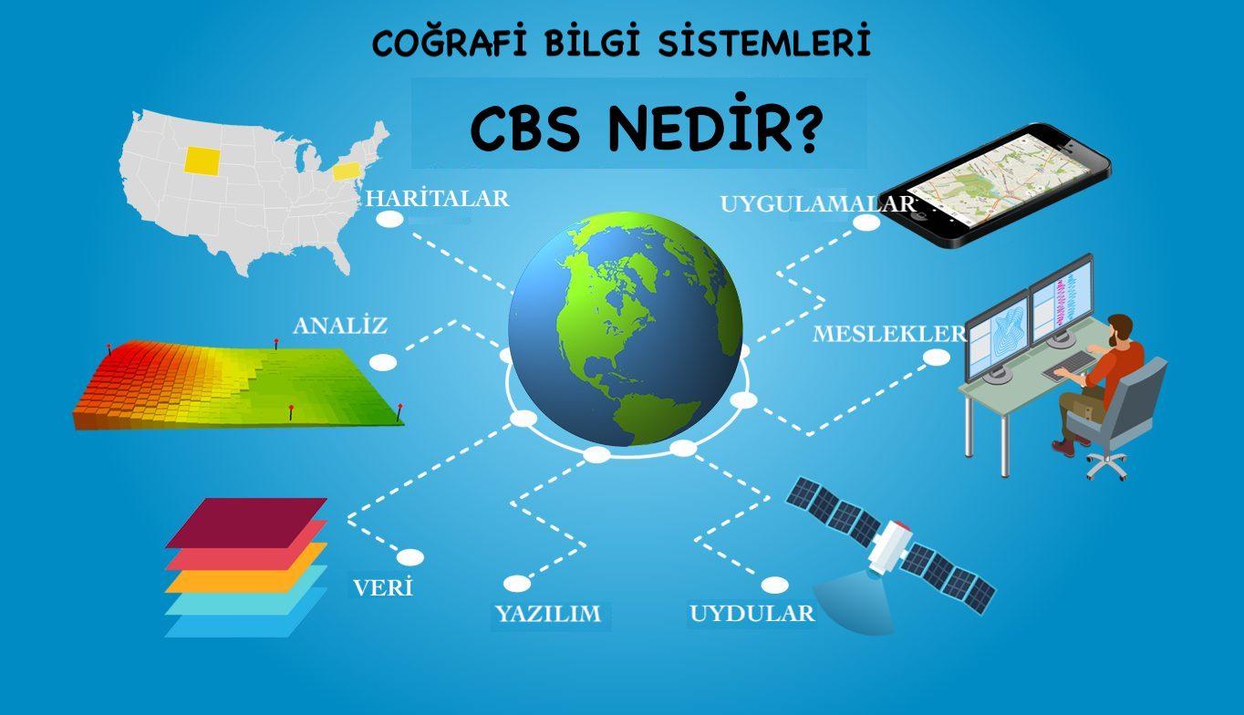 CBS nedir1