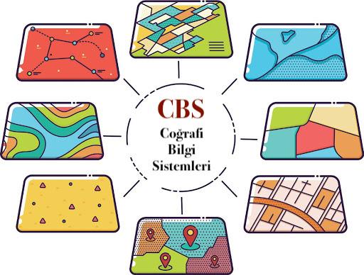 CBS nedir2