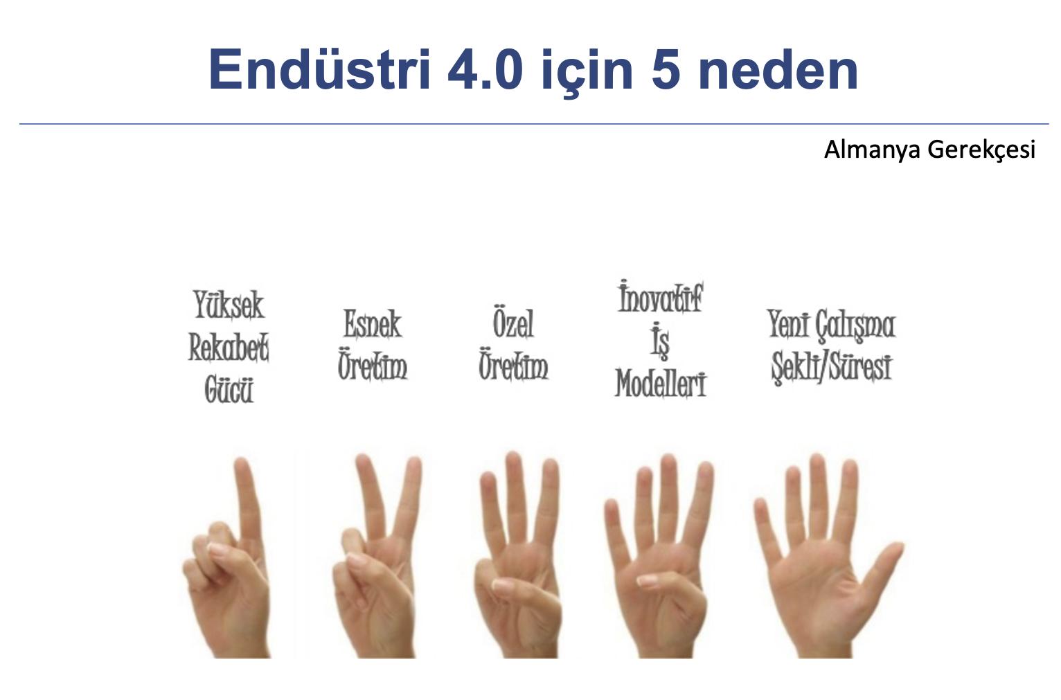 Endüstri40_Neden
