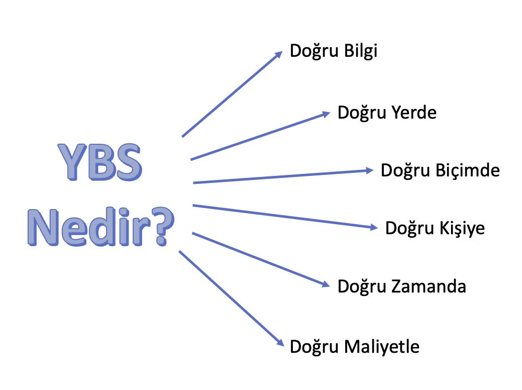 YBS_Nedir