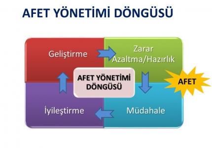 afet_yonetim-1